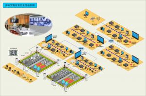 部队信息化系统-国德建设